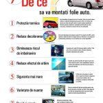 7 motive pentru care trebuie sa aplicati folie auto