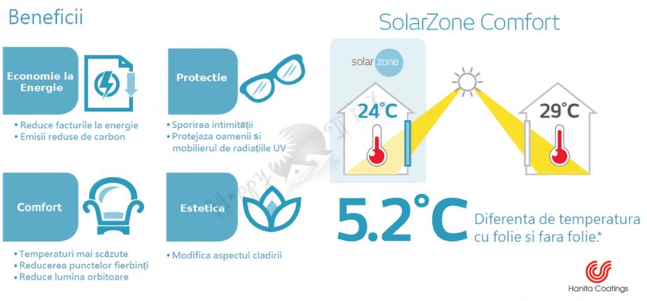 folie protectie termica solara geamuri termopan cladiri
